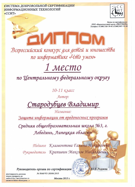 Всероссийский конкурс что я умею